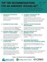 Top 10 Oceans Act Amendments